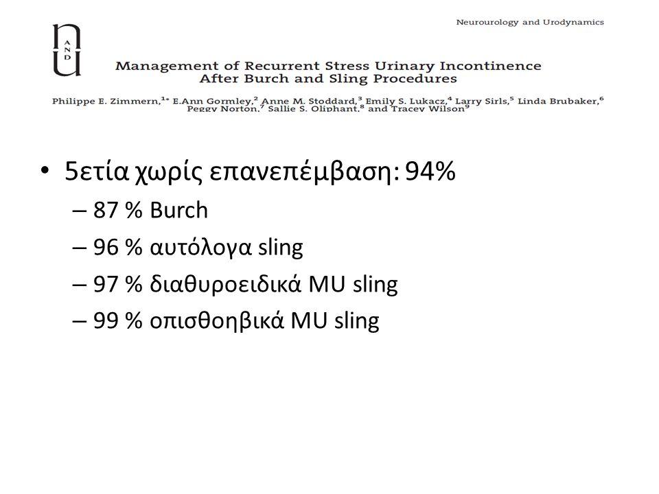 5ετία χωρίς επανεπέμβαση: 94% – 87 % Burch – 96 % αυτόλογα sling – 97 % διαθυροειδικά MU sling – 99 % οπισθοηβικά MU sling