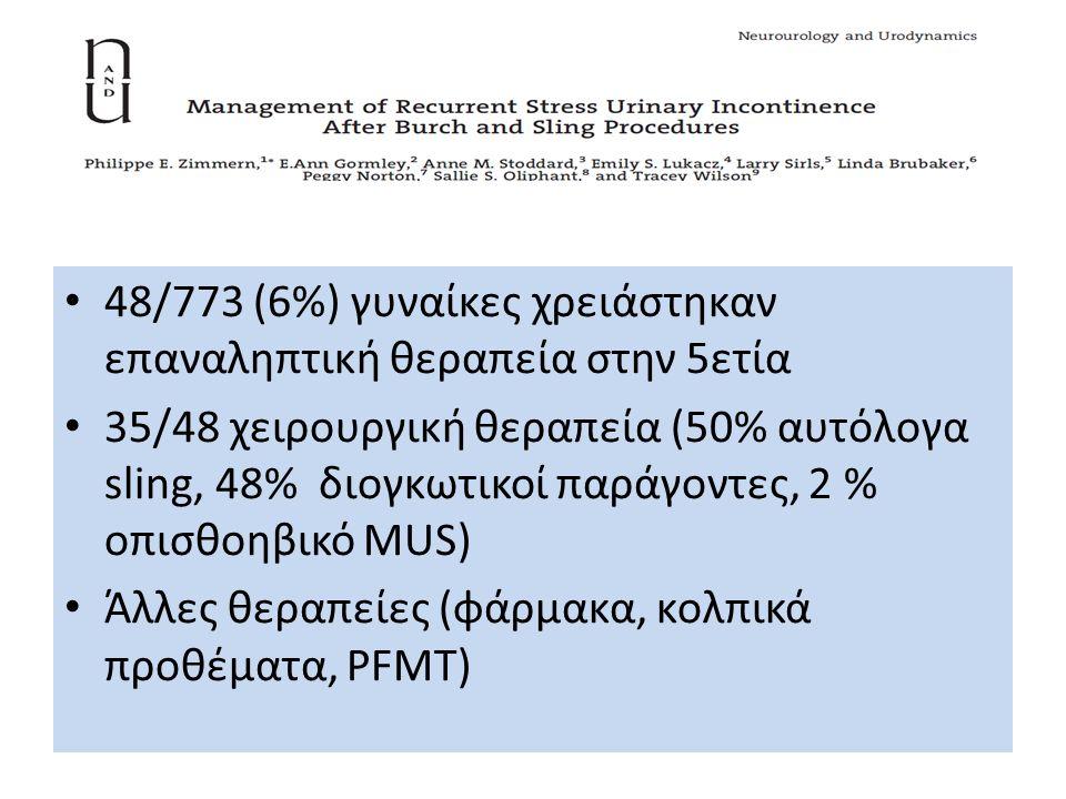 48/773 (6%) γυναίκες χρειάστηκαν επαναληπτική θεραπεία στην 5ετία 35/48 χειρουργική θεραπεία (50% αυτόλογα sling, 48% διογκωτικοί παράγοντες, 2 % οπισθοηβικό MUS) Άλλες θεραπείες (φάρμακα, κολπικά προθέματα, PFMT)