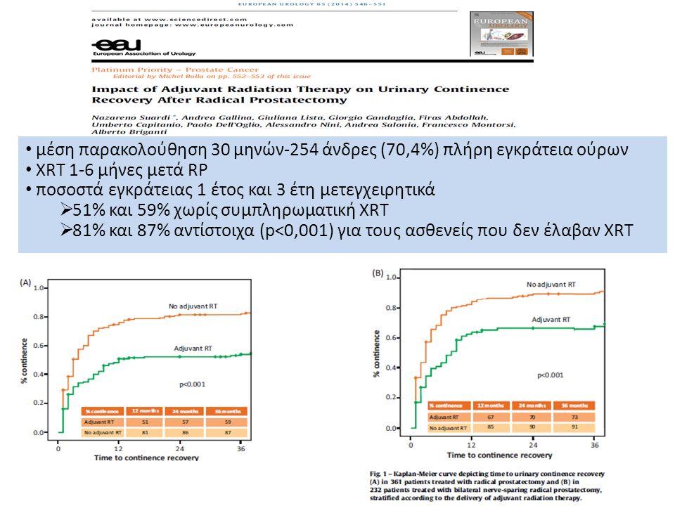 μέση παρακολούθηση 30 μηνών-254 άνδρες (70,4%) πλήρη εγκράτεια ούρων XRT 1-6 μήνες μετά RP ποσοστά εγκράτειας 1 έτος και 3 έτη μετεγχειρητικά  51% και 59% χωρίς συμπληρωματική XRT  81% και 87% αντίστοιχα (p<0,001) για τους ασθενείς που δεν έλαβαν XRT