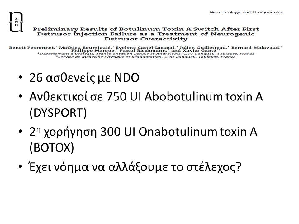 26 ασθενείς με NDO Ανθεκτικοί σε 750 UI Abobotulinum toxin A (DYSPORT) 2 η χορήγηση 300 UI Onabotulinum toxin A (BOTOX) Έχει νόημα να αλλάξουμε το στέ