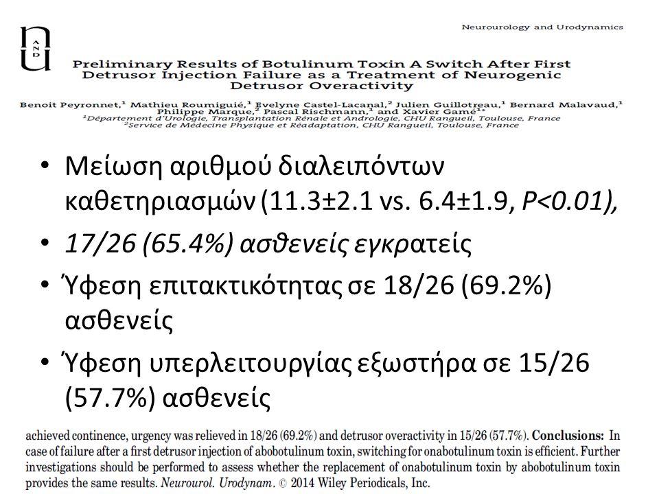Μείωση αριθμού διαλειπόντων καθετηριασμών (11.3±2.1 vs. 6.4±1.9, P<0.01), 17/26 (65.4%) ασθενείς εγκρατείς Ύφεση επιτακτικότητας σε 18/26 (69.2%) ασθε
