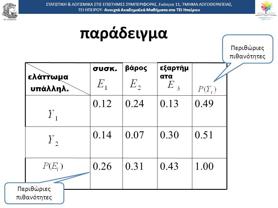 1717 -,, ΤΕΙ ΗΠΕΙΡΟΥ - Ανοιχτά Ακαδημαϊκά Μαθήματα στο ΤΕΙ Ηπείρου 1.000.430.310.26 0.510.300.070.14 0.490.130.240.12 εξαρτήμ ατα βάρος συσκ.