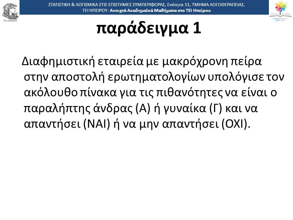 2727 -,, ΤΕΙ ΗΠΕΙΡΟΥ - Ανοιχτά Ακαδημαϊκά Μαθήματα στο ΤΕΙ Ηπείρου παράδειγμα 1 Διαφημιστική εταιρεία με μακρόχρονη πείρα στην αποστολή ερωτηματολογίων υπολόγισε τον ακόλουθο πίνακα για τις πιθανότητες να είναι ο παραλήπτης άνδρας (Α) ή γυναίκα (Γ) και να απαντήσει (ΝΑΙ) ή να μην απαντήσει (ΟΧΙ).