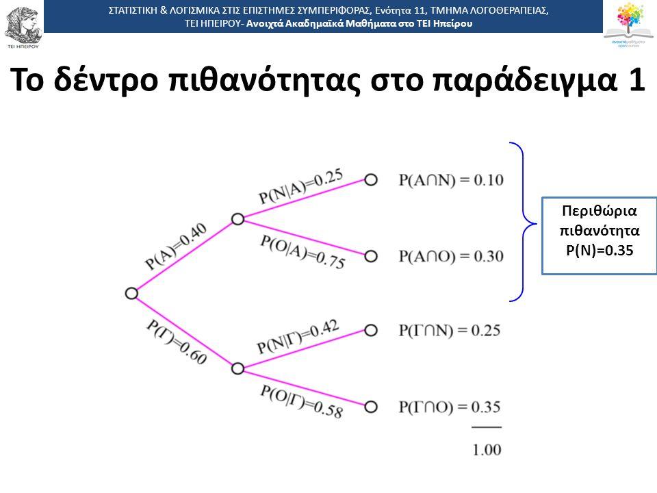 3 -,, ΤΕΙ ΗΠΕΙΡΟΥ - Ανοιχτά Ακαδημαϊκά Μαθήματα στο ΤΕΙ Ηπείρου Το δέντρο πιθανότητας στο παράδειγμα 1 Περιθώρια πιθανότητα Ρ(Ν)=0.35 ΣΤΑΤΙΣΤΙΚΗ & ΛΟΓΙΣΜΙΚΑ ΣΤΙΣ ΕΠΙΣΤΗΜΕΣ ΣΥΜΠΕΡΙΦΟΡΑΣ, Ενότητα 11, ΤΜΗΜΑ ΛΟΓΟΘΕΡΑΠΕΙΑΣ, ΤΕΙ ΗΠΕΙΡΟΥ- Ανοιχτά Ακαδημαϊκά Μαθήματα στο ΤΕΙ Ηπείρου