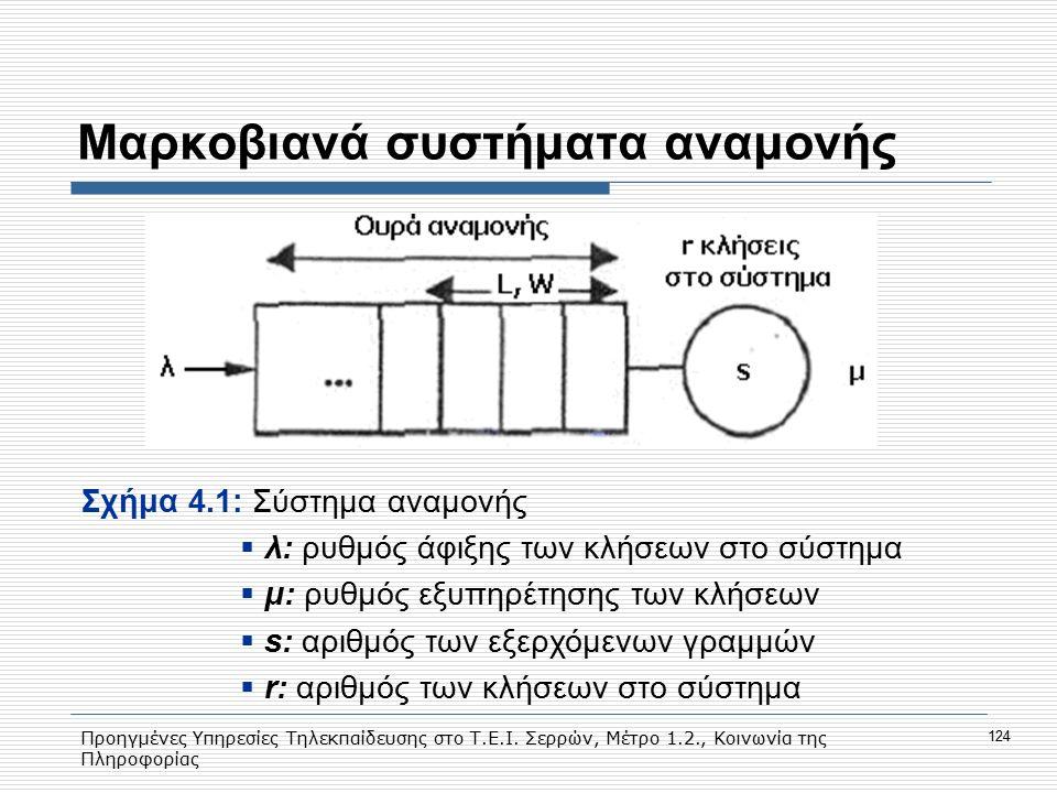 Προηγμένες Υπηρεσίες Τηλεκπαίδευσης στο Τ.Ε.Ι. Σερρών, Μέτρο 1.2., Κοινωνία της Πληροφορίας 124 Mαρκοβιανά συστήματα αναμονής Σχήμα 4.1: Σύστημα αναμο