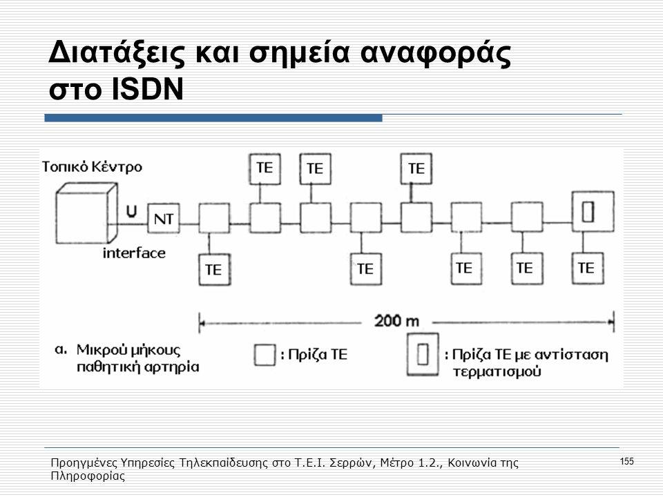 Προηγμένες Υπηρεσίες Τηλεκπαίδευσης στο Τ.Ε.Ι. Σερρών, Μέτρο 1.2., Κοινωνία της Πληροφορίας 155 Διατάξεις και σημεία αναφοράς στο ISDN