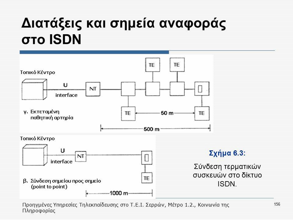 Προηγμένες Υπηρεσίες Τηλεκπαίδευσης στο Τ.Ε.Ι. Σερρών, Μέτρο 1.2., Κοινωνία της Πληροφορίας 156 Διατάξεις και σημεία αναφοράς στο ISDN Σχήμα 6.3: Σύνδ