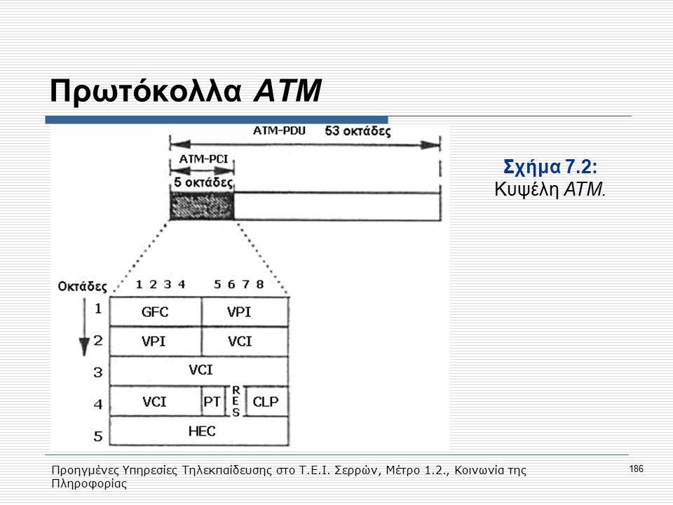 Προηγμένες Υπηρεσίες Τηλεκπαίδευσης στο Τ.Ε.Ι. Σερρών, Μέτρο 1.2., Κοινωνία της Πληροφορίας 186 Πρωτόκολλα ΑΤΜ Σχήμα 7.2: Kυψέλη ΑΤΜ.