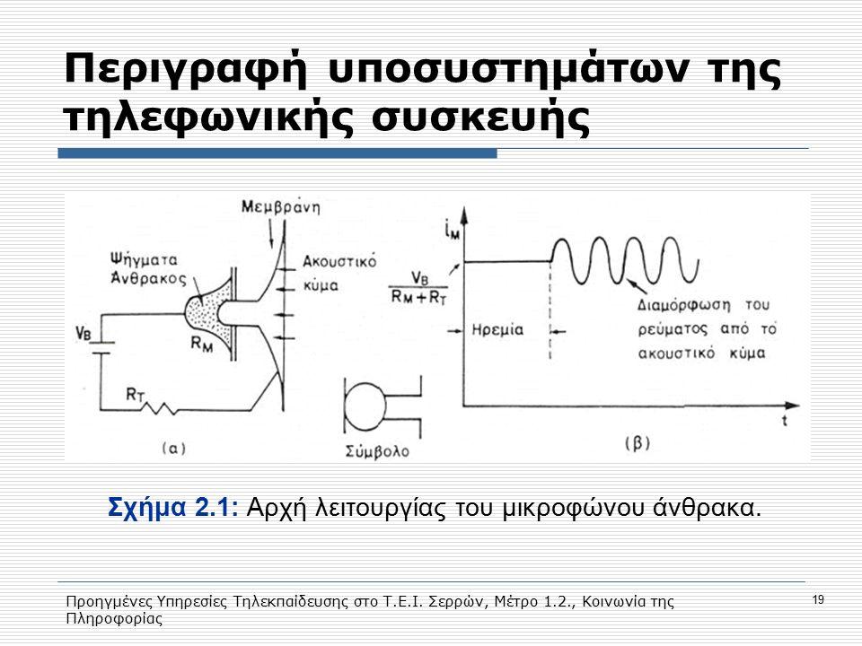 Προηγμένες Υπηρεσίες Τηλεκπαίδευσης στο Τ.Ε.Ι. Σερρών, Μέτρο 1.2., Κοινωνία της Πληροφορίας 19 Περιγραφή υποσυστημάτων της τηλεφωνικής συσκευής Σχήμα