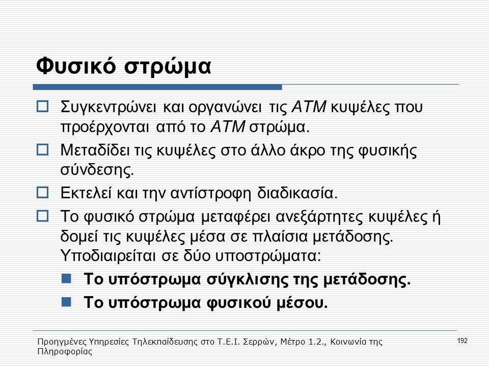 Προηγμένες Υπηρεσίες Τηλεκπαίδευσης στο Τ.Ε.Ι. Σερρών, Μέτρο 1.2., Κοινωνία της Πληροφορίας 192 Φυσικό στρώμα  Συγκεντρώνει και οργανώνει τις ΑΤΜ κυψ