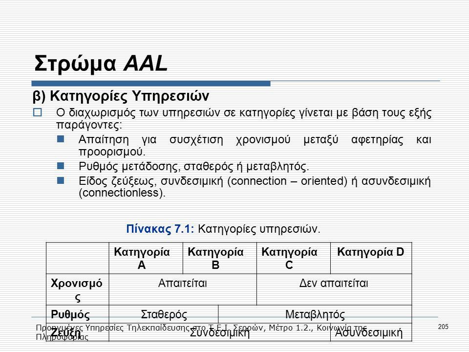 Προηγμένες Υπηρεσίες Τηλεκπαίδευσης στο Τ.Ε.Ι. Σερρών, Μέτρο 1.2., Κοινωνία της Πληροφορίας 205 Στρώμα ΑΑL β) Κατηγορίες Υπηρεσιών  Ο διαχωρισμός των