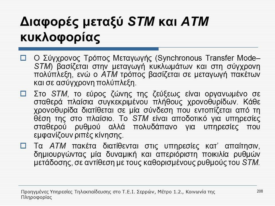 Προηγμένες Υπηρεσίες Τηλεκπαίδευσης στο Τ.Ε.Ι. Σερρών, Μέτρο 1.2., Κοινωνία της Πληροφορίας 208 Διαφορές μεταξύ STM και ΑΤΜ κυκλοφορίας  Ο Σύγχρονος