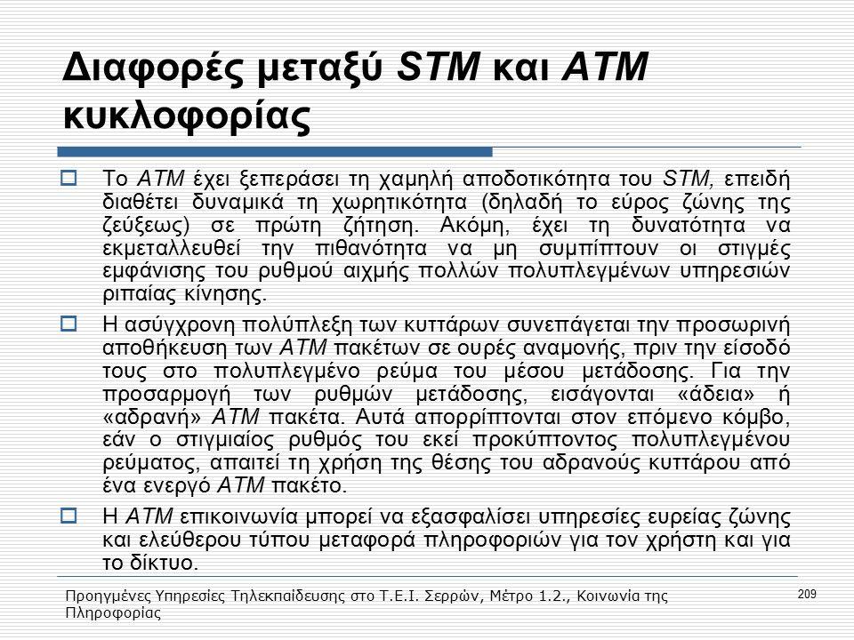 Προηγμένες Υπηρεσίες Τηλεκπαίδευσης στο Τ.Ε.Ι. Σερρών, Μέτρο 1.2., Κοινωνία της Πληροφορίας 209 Διαφορές μεταξύ STM και ΑΤΜ κυκλοφορίας  Το ΑΤΜ έχει