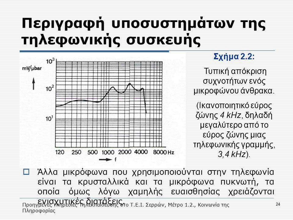 Προηγμένες Υπηρεσίες Τηλεκπαίδευσης στο Τ.Ε.Ι. Σερρών, Μέτρο 1.2., Κοινωνία της Πληροφορίας 24 Περιγραφή υποσυστημάτων της τηλεφωνικής συσκευής Σχήμα