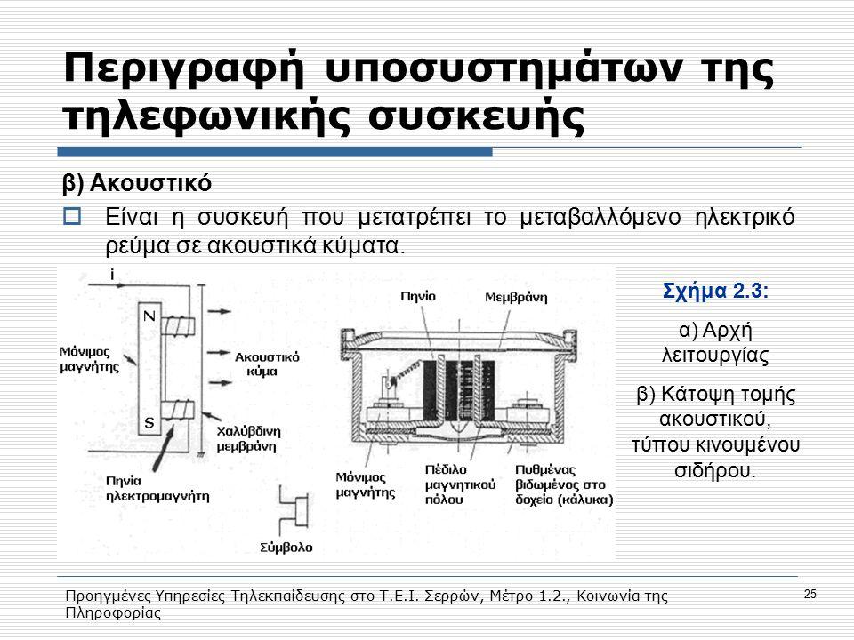 Προηγμένες Υπηρεσίες Τηλεκπαίδευσης στο Τ.Ε.Ι. Σερρών, Μέτρο 1.2., Κοινωνία της Πληροφορίας 25 Περιγραφή υποσυστημάτων της τηλεφωνικής συσκευής β) Ακο