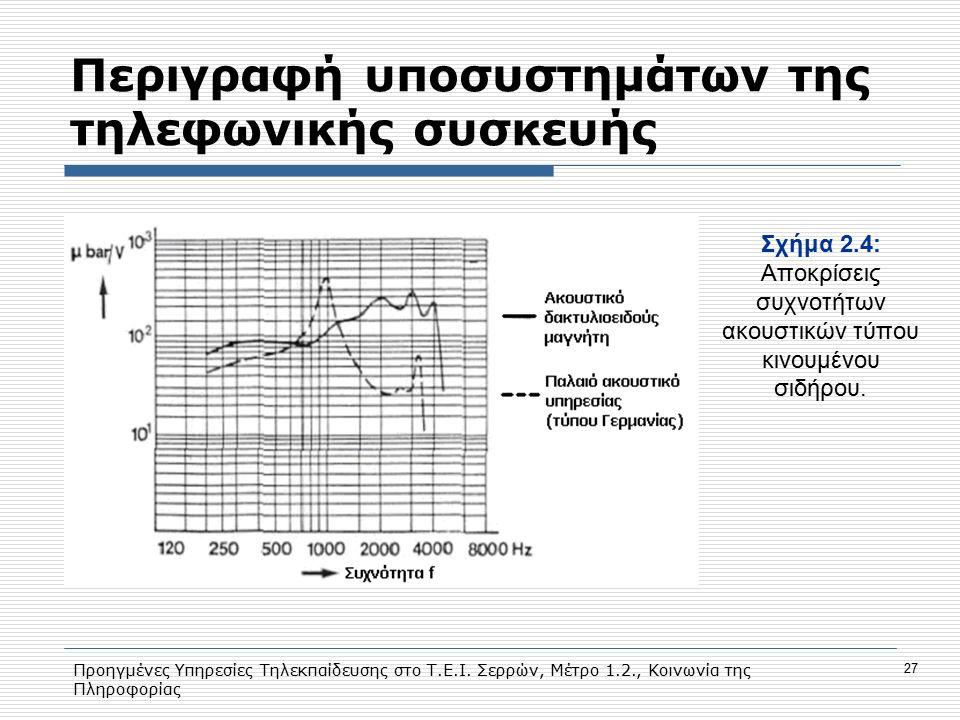 Προηγμένες Υπηρεσίες Τηλεκπαίδευσης στο Τ.Ε.Ι. Σερρών, Μέτρο 1.2., Κοινωνία της Πληροφορίας 27 Περιγραφή υποσυστημάτων της τηλεφωνικής συσκευής Σχήμα