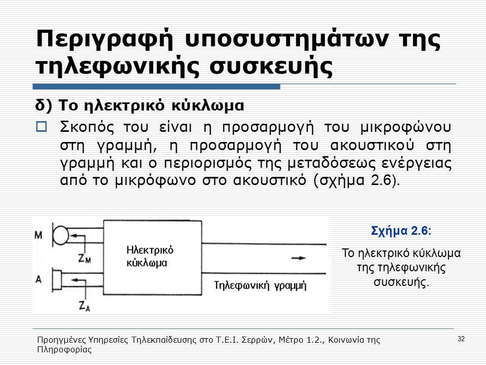 Προηγμένες Υπηρεσίες Τηλεκπαίδευσης στο Τ.Ε.Ι. Σερρών, Μέτρο 1.2., Κοινωνία της Πληροφορίας 32 Περιγραφή υποσυστημάτων της τηλεφωνικής συσκευής δ) Το