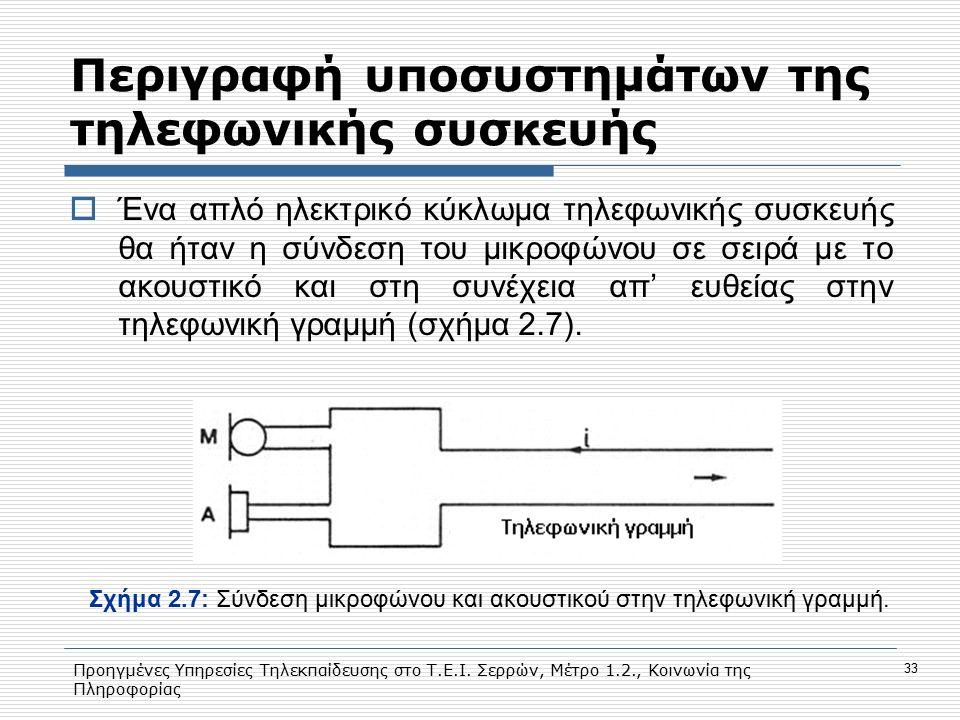 Προηγμένες Υπηρεσίες Τηλεκπαίδευσης στο Τ.Ε.Ι. Σερρών, Μέτρο 1.2., Κοινωνία της Πληροφορίας 33 Περιγραφή υποσυστημάτων της τηλεφωνικής συσκευής  Ένα