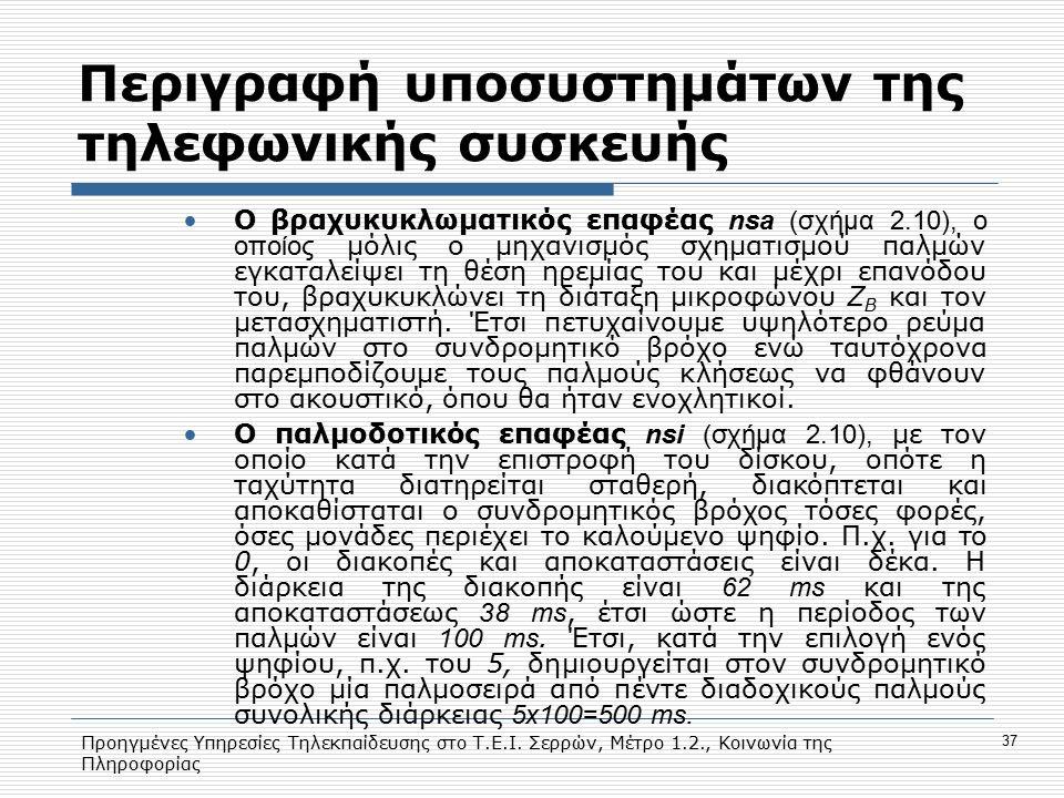 Προηγμένες Υπηρεσίες Τηλεκπαίδευσης στο Τ.Ε.Ι. Σερρών, Μέτρο 1.2., Κοινωνία της Πληροφορίας 37 Περιγραφή υποσυστημάτων της τηλεφωνικής συσκευής O βραχ