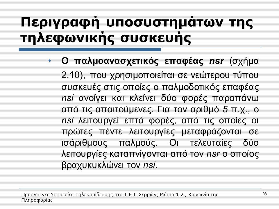 Προηγμένες Υπηρεσίες Τηλεκπαίδευσης στο Τ.Ε.Ι. Σερρών, Μέτρο 1.2., Κοινωνία της Πληροφορίας 38 Περιγραφή υποσυστημάτων της τηλεφωνικής συσκευής O παλμ