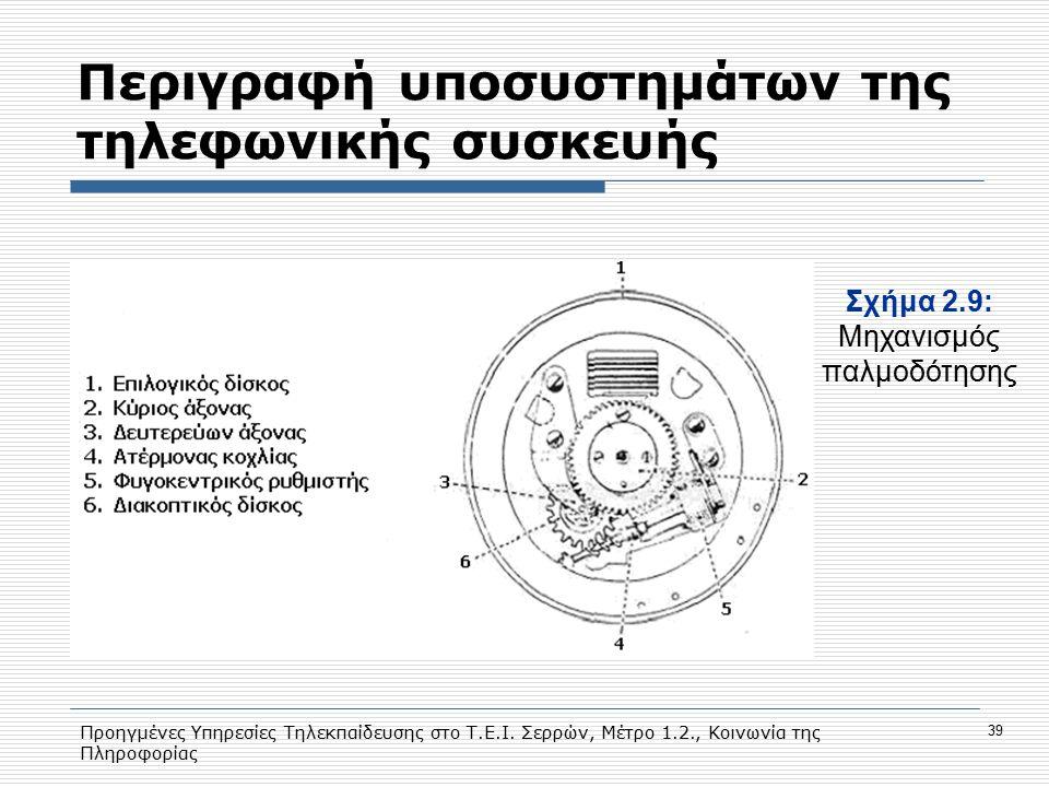 Προηγμένες Υπηρεσίες Τηλεκπαίδευσης στο Τ.Ε.Ι. Σερρών, Μέτρο 1.2., Κοινωνία της Πληροφορίας 39 Περιγραφή υποσυστημάτων της τηλεφωνικής συσκευής Σχήμα
