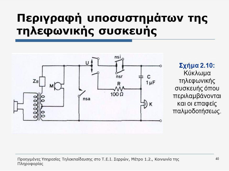Προηγμένες Υπηρεσίες Τηλεκπαίδευσης στο Τ.Ε.Ι. Σερρών, Μέτρο 1.2., Κοινωνία της Πληροφορίας 40 Περιγραφή υποσυστημάτων της τηλεφωνικής συσκευής Σχήμα