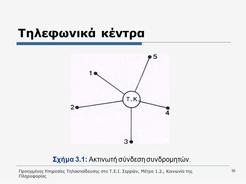 Προηγμένες Υπηρεσίες Τηλεκπαίδευσης στο Τ.Ε.Ι. Σερρών, Μέτρο 1.2., Κοινωνία της Πληροφορίας 50 Τηλεφωνικά κέντρα Σχήμα 3.1: Aκτινωτή σύνδεση συνδρομητ