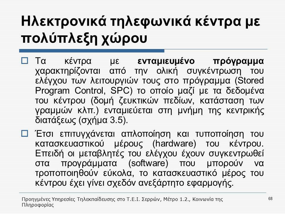 Προηγμένες Υπηρεσίες Τηλεκπαίδευσης στο Τ.Ε.Ι. Σερρών, Μέτρο 1.2., Κοινωνία της Πληροφορίας 68 Hλεκτρονικά τηλεφωνικά κέντρα με πολύπλεξη χώρου  Τα κ