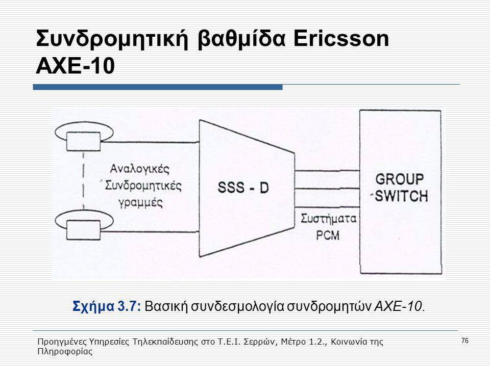 Προηγμένες Υπηρεσίες Τηλεκπαίδευσης στο Τ.Ε.Ι. Σερρών, Μέτρο 1.2., Κοινωνία της Πληροφορίας 76 Συνδρομητική βαθμίδα Εricsson AXE-10 Σχήμα 3.7: Βασική