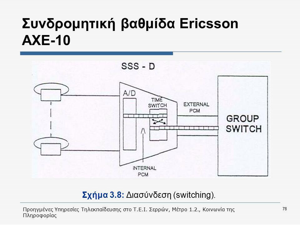 Προηγμένες Υπηρεσίες Τηλεκπαίδευσης στο Τ.Ε.Ι. Σερρών, Μέτρο 1.2., Κοινωνία της Πληροφορίας 78 Συνδρομητική βαθμίδα Εricsson AXE-10 Σχήμα 3.8: Διασύνδ