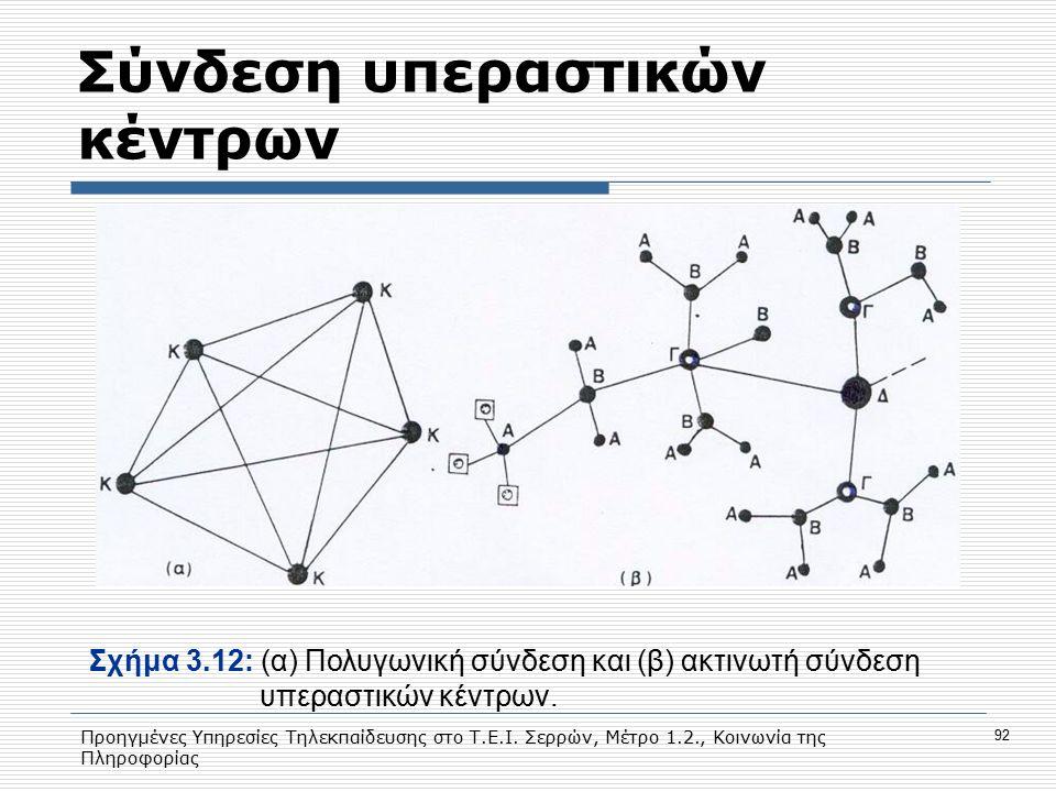 Προηγμένες Υπηρεσίες Τηλεκπαίδευσης στο Τ.Ε.Ι. Σερρών, Μέτρο 1.2., Κοινωνία της Πληροφορίας 92 Σύνδεση υπεραστικών κέντρων Σχήμα 3.12: (α) Πολυγωνική