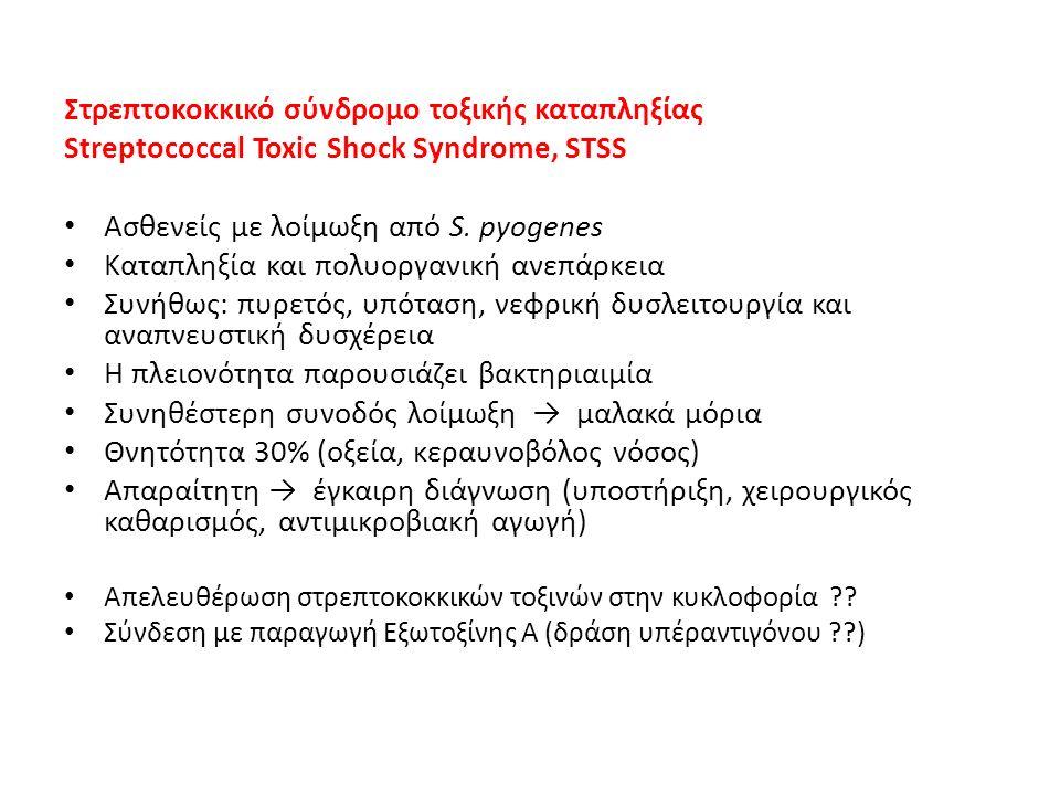 Στρεπτοκοκκικό σύνδρομο τοξικής καταπληξίας Streptococcal Toxic Shock Syndrome, STSS Ασθενείς με λοίμωξη από S. pyogenes Καταπληξία και πολυοργανική α
