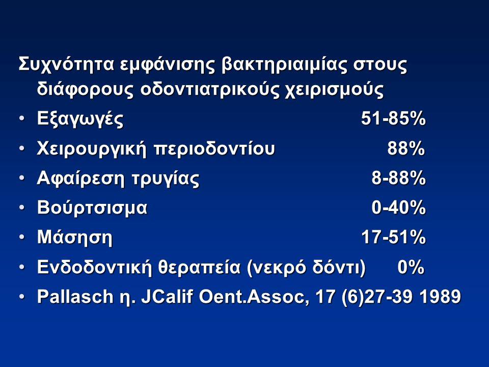 Συχνότητα εμφάνισης βακτηριαιμίας στους διάφορους οδοντιατρικούς χειρισμούς Εξαγωγές51-85%Εξαγωγές51-85% Χειρουργική περιοδοντίου 88%Χειρουργική περιοδοντίου 88% Αφαίρεση τρυγίας 8-88%Αφαίρεση τρυγίας 8-88% Βούρτσισμα 0-40%Βούρτσισμα 0-40% Μάσηση17-51%Μάσηση17-51% Ενδοδοντική θεραπεία (νεκρό δόντι) 0%Ενδοδοντική θεραπεία (νεκρό δόντι) 0% Pallasch η.