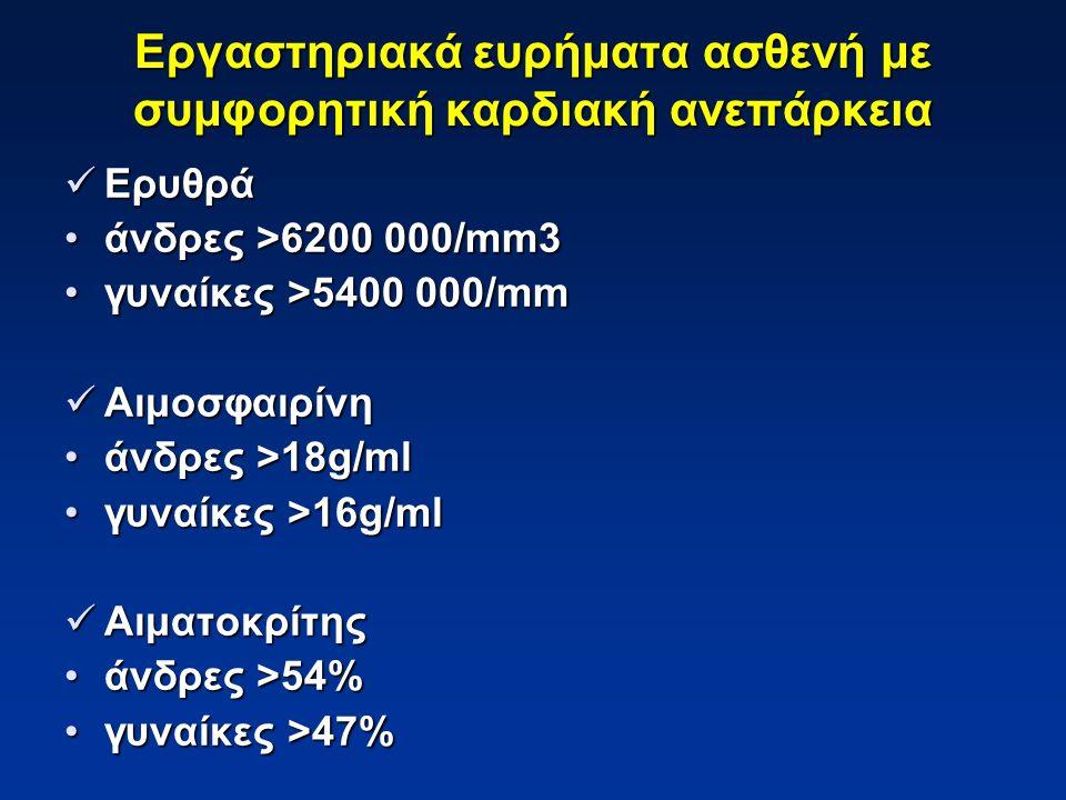 Ερυθρά Ερυθρά άνδρες >6200 000/mm3άνδρες >6200 000/mm3 γυναίκες >5400 000/mmγυναίκες >5400 000/mm Αιμοσφαιρίνη Αιμοσφαιρίνη άνδρες >18g/mlάνδρες >18g/ml γυναίκες >16g/mlγυναίκες >16g/ml Αιματοκρίτης Αιματοκρίτης άνδρες >54%άνδρες >54% γυναίκες >47%γυναίκες >47% Εργαστηριακά ευρήματα ασθενή με συμφορητική καρδιακή ανεπάρκεια