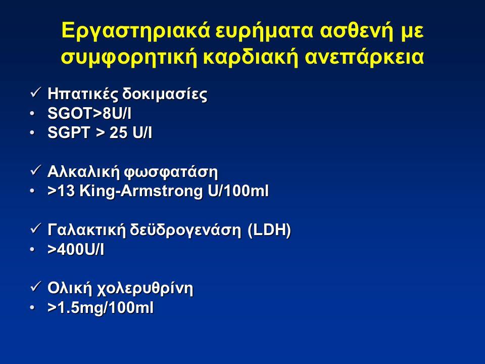 Ηπατικές δοκιμασίες Ηπατικές δοκιμασίες SGOT>8U/lSGOT>8U/l SGPT > 25 U/ISGPT > 25 U/I Αλκαλική φωσφατάση Αλκαλική φωσφατάση >13 King-Armstrong U/100ml>13 King-Armstrong U/100ml Γαλακτική δεϋδρογενάση (LDH) Γαλακτική δεϋδρογενάση (LDH) >400U/I>400U/I Ολική χολερυθρίνη Ολική χολερυθρίνη >1.5mg/100ml>1.5mg/100ml Εργαστηριακά ευρήματα ασθενή με συμφορητική καρδιακή ανεπάρκεια