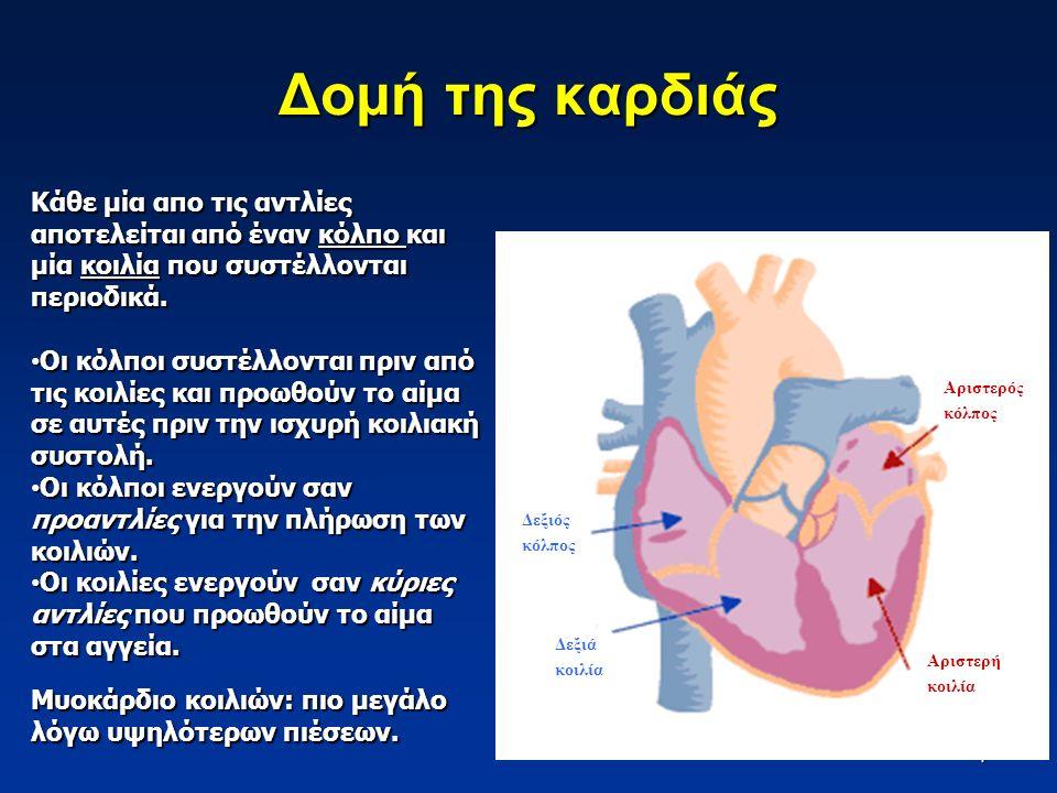 Δομή της καρδιάς 4 Αριστερός κόλπος Αριστερή κοιλία Δεξιός κόλπος Δεξιά κοιλία Κάθε μία απο τις αντλίες αποτελείται από έναν κόλπο και μία κοιλία που συστέλλονται περιοδικά.