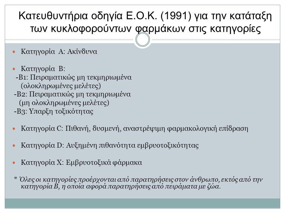 Κατευθυντήρια οδηγία Ε.Ο.Κ. (1991) για την κατάταξη των κυκλοφορούντων φαρμάκων στις κατηγορίες Κατηγορία Α: Ακίνδυνα Κατηγορία Β: -Β1: Πειραματικώς μ