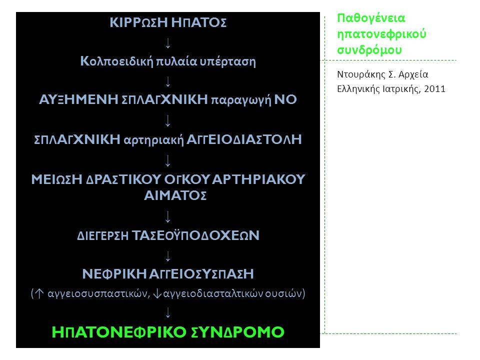 Παθογένεια ηπατονεφρικού συνδρόμου Ντουράκης Σ. Αρχεία Ελληνικής Ιατρικής, 2011 KIPP ΩΣ H H Π ATO Σ ↓ K ολποειδική πυλαία υπέρταση ↓ AY Ξ HMENH ΣΠΛ A