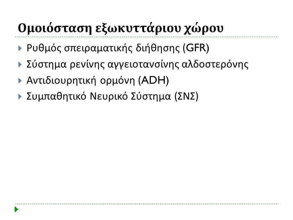 Ομοιόσταση εξωκυττάριου χώρου  Ρυθμός σπειραματικής διήθησης (GFR)  Σύστημα ρενίνης αγγειοτανσίνης αλδοστερόνης  Αντιδιουρητική ορμόνη (ADH)  Συμπ