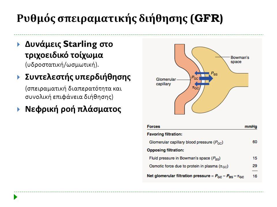 Ρυθμός σπειραματικής διήθησης (GFR)  Δυνάμεις Starling στο τριχοειδικό τοίχωμα ( υδροστατική / ωσμωτική ).  Συντελεστής υπερδιήθησης ( σπειραματική