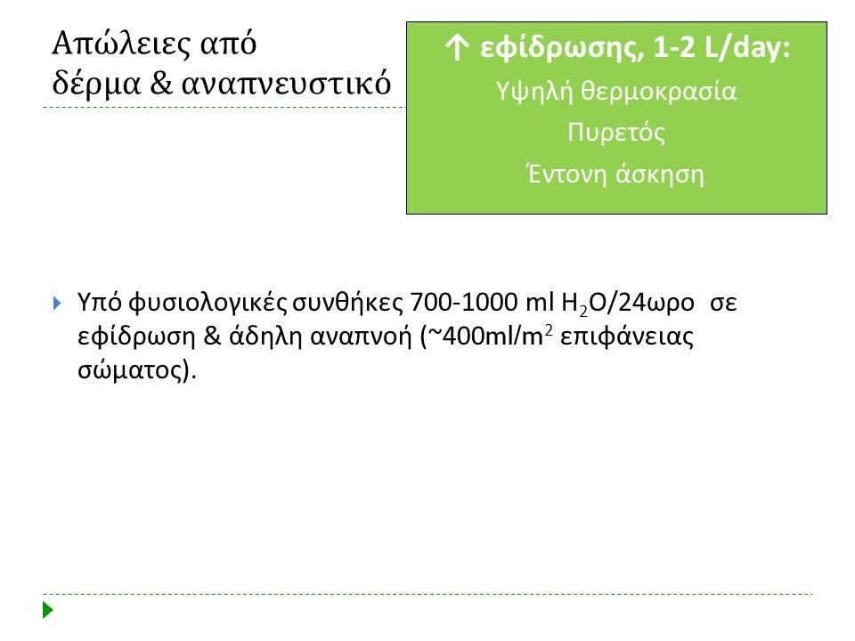Απώλειες από δέρμα & αναπνευστικό  Υπό φυσιολογικές συνθήκες 700-1000 ml H 2 O /24 ωρο σε εφίδρωση & άδηλη αναπνοή (~400ml/m 2 επιφάνειας σώματος ).