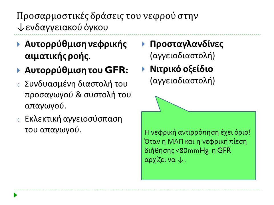 Προσαρμοστικές δράσεις του νεφρού στην ↓ενδαγγειακού όγκου  Αυτορρύθμιση νεφρικής αιματικής ροής.  Αυτορρύθμιση του GFR: o Συνδυασμένη διαστολή του