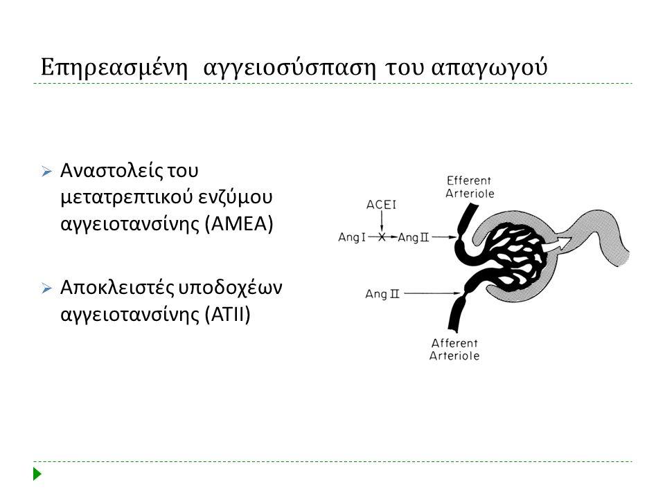 Επηρεασμένη αγγειοσύσπαση του απαγωγού  Αναστολείς του μετατρεπτικού ενζύμου αγγειοτανσίνης ( ΑΜΕΑ )  Αποκλειστές υποδοχέων αγγειοτανσίνης ( ΑΤΙΙ )