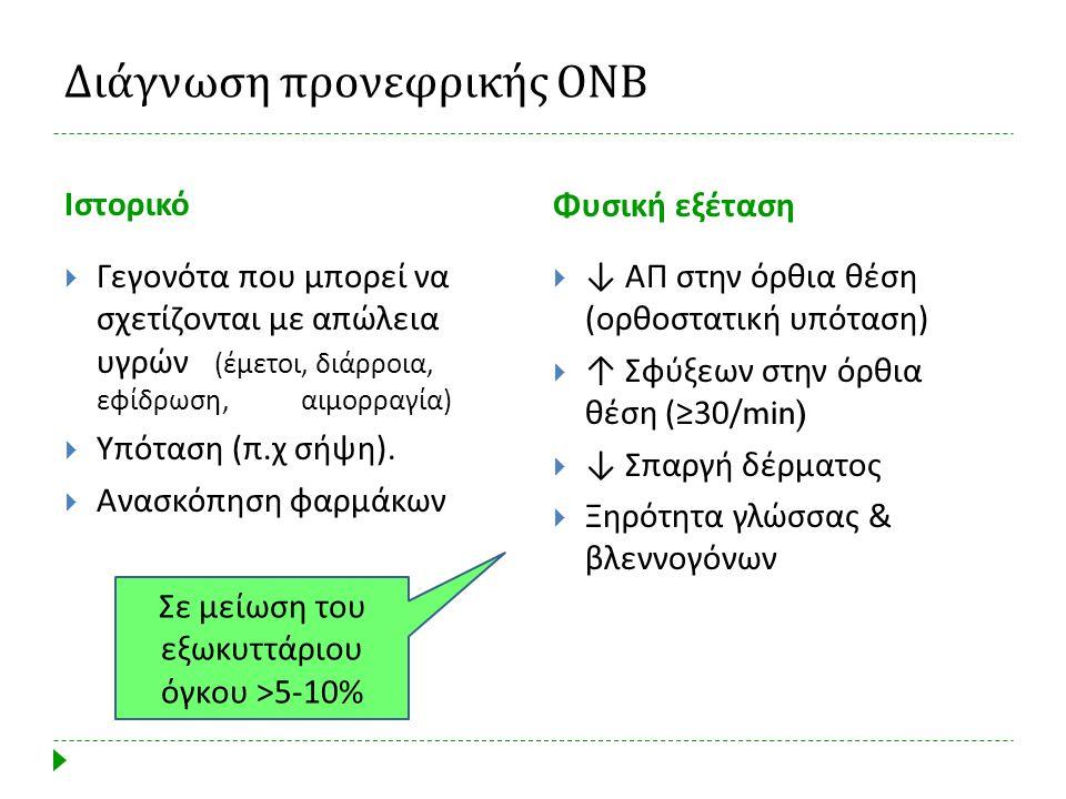 Διάγνωση προνεφρικής ΟΝΒ Ιστορικό Φυσική εξέταση  Γεγονότα που μπορεί να σχετίζονται με απώλεια υγρών ( έμετοι, διάρροια, εφίδρωση, αιμορραγία )  Υπ