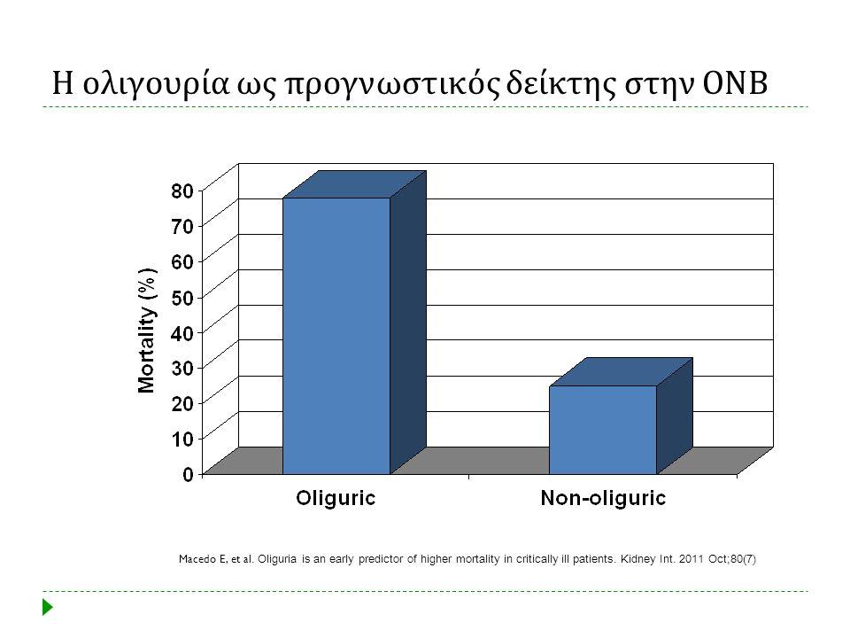 Η ολιγουρία ως προγνωστικός δείκτης στην ΟΝΒ Macedo E, et al. Oliguria is an early predictor of higher mortality in critically ill patients. Kidney In
