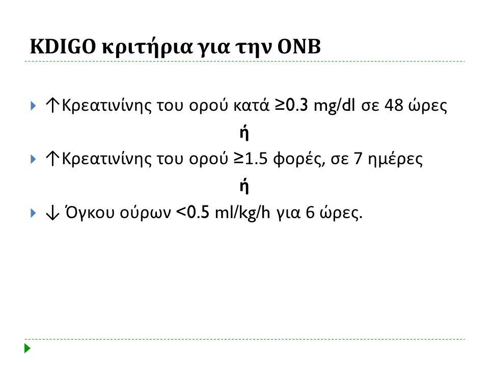 KDIGO κριτήρια για την ΟΝΒ  ↑ Κρεατινίνης του ορού κατά ≥0.3 mg/dl σε 48 ώρες ή  ↑ Κρεατινίνης του ορού ≥1.5 φορές, σε 7 ημέρες ή  ↓ Όγκου ούρων <0