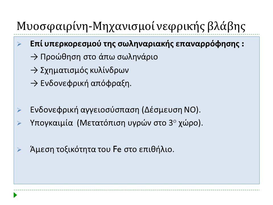 Μυοσφαιρίνη - Μηχανισμοί νεφρικής βλάβης  Επί υπερκορεσμού της σωληναριακής επαναρρόφησης : → Προώθηση στο άπω σωληνάριο → Σχηματισμός κυλίνδρων → Εν