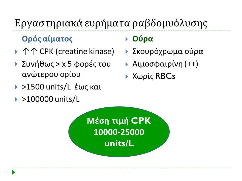 Εργαστηριακά ευρήματα ραβδομυόλυσης Ορός αίματος  ↑↑ CPK (creatine kinase)  Συνήθως > x 5 φορές του ανώτερου ορίου  >1500 units/L έως και  >100000