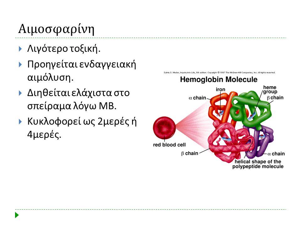 Αιμοσφαρίνη  Λιγότερο τοξική.  Προηγείται ενδαγγειακή αιμόλυση.  Διηθείται ελάχιστα στο σπείραμα λόγω ΜΒ.  Κυκλοφορεί ως 2 μερές ή 4 μερές.