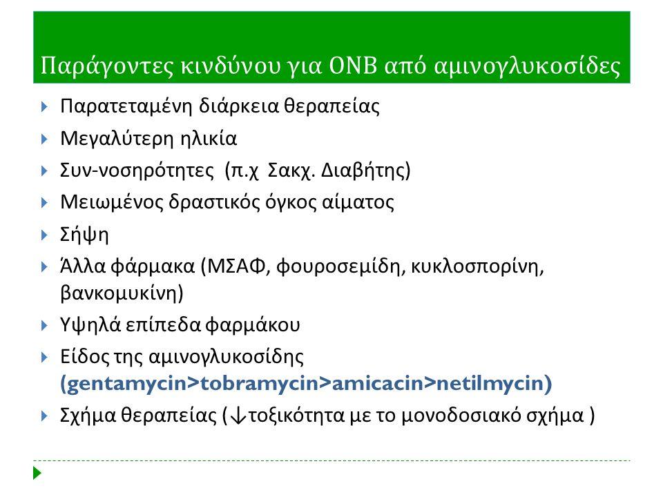 Παράγοντες κινδύνου για ΟΝΒ από αμινογλυκοσίδες  Παρατεταμένη διάρκεια θεραπείας  Μεγαλύτερη ηλικία  Συν - νοσηρότητες ( π. χ Σακχ. Διαβήτης )  Με